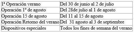 Fases de la Operación Salidad de verano de 2017