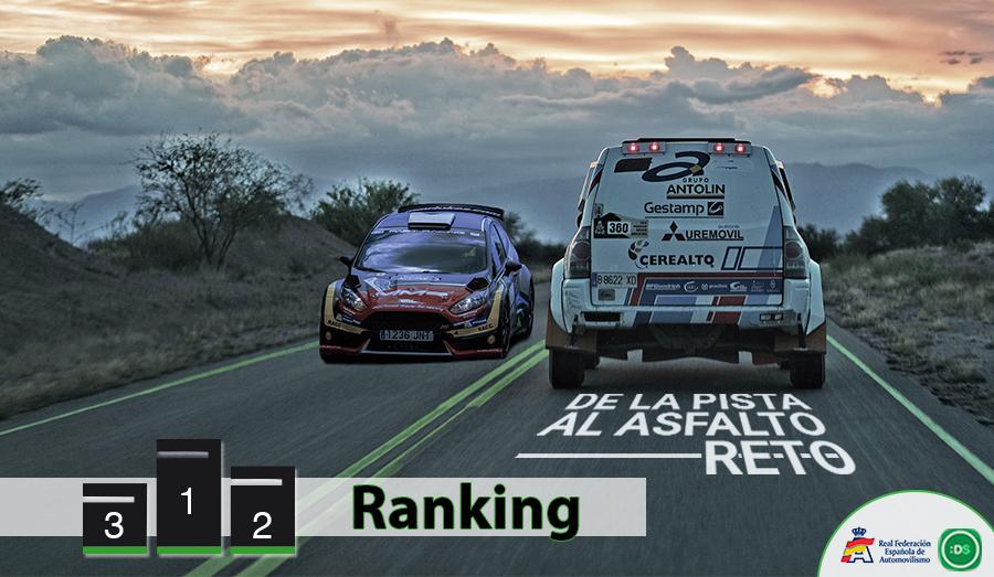 Ranking Reto