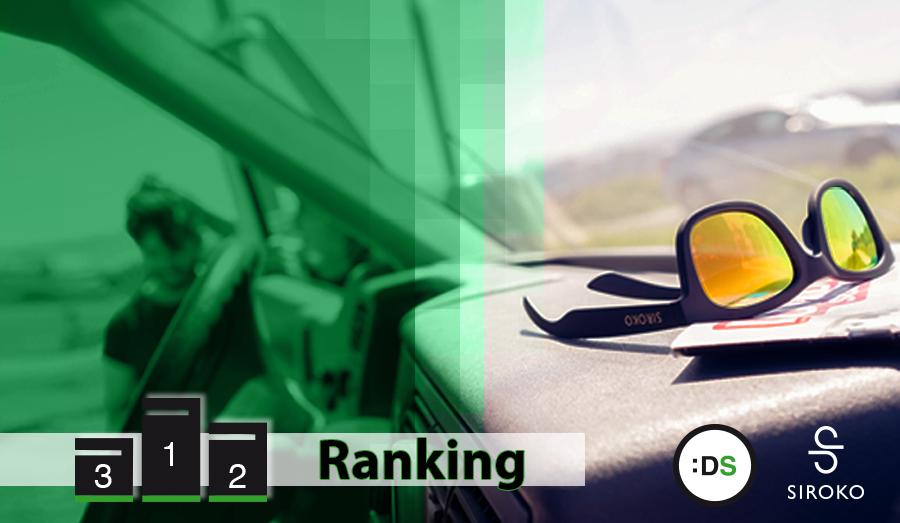 Ranking Reto DriveSmart