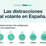 Estudio: Las distracciones al volante de los conductores españoles