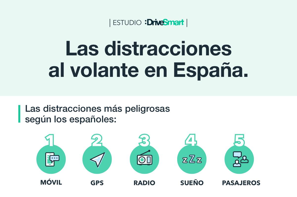 Las distracciones al volante en España