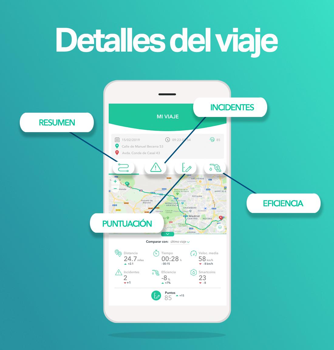 Descubre todos los detalles de tu viaje con :DriveSmart