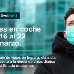 ESTUDIO #Covid_19: ¿Se hacen viajes en coche tras el Estado de Alarma por Coronavirus?